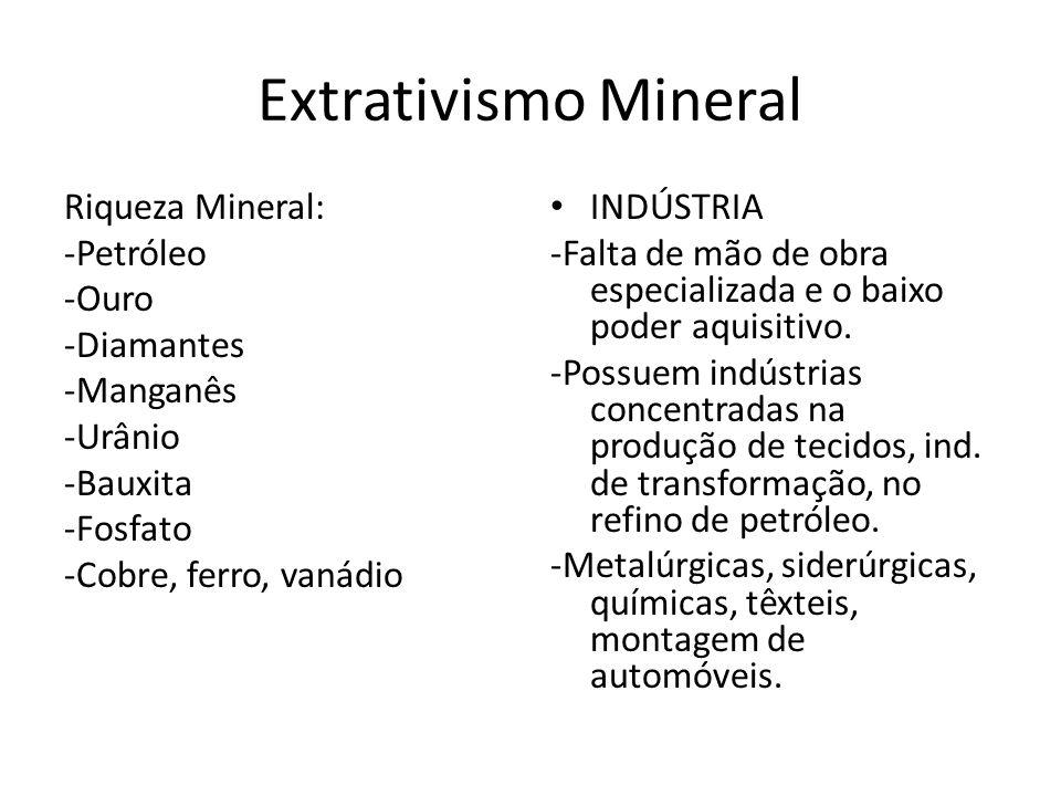 Extrativismo Mineral Riqueza Mineral: -Petróleo -Ouro -Diamantes -Manganês -Urânio -Bauxita -Fosfato -Cobre, ferro, vanádio INDÚSTRIA -Falta de mão de