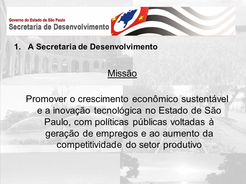 1.A Secretaria de Desenvolvimento Missão Promover o crescimento econômico sustentável e a inovação tecnológica no Estado de São Paulo, com políticas p
