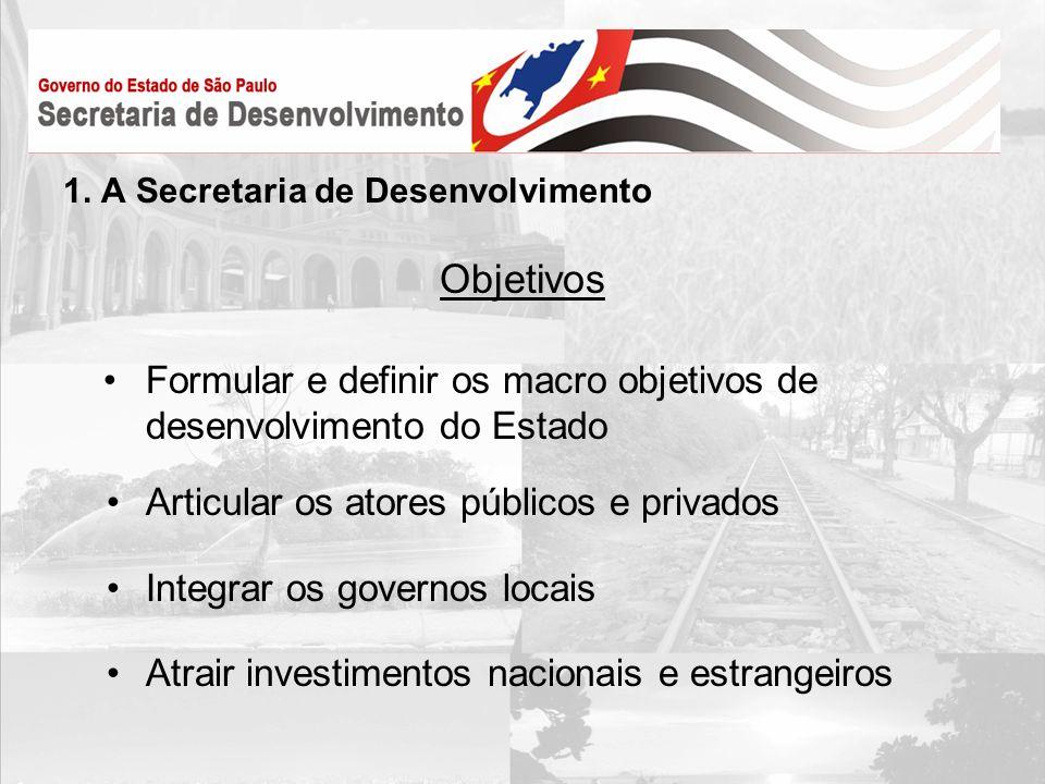 1. A Secretaria de Desenvolvimento Objetivos Formular e definir os macro objetivos de desenvolvimento do Estado Articular os atores públicos e privado