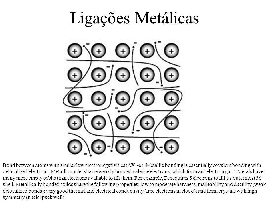 Ligações Metálicas Bond between atoms with similar low electronegativities (ΔX ~0).