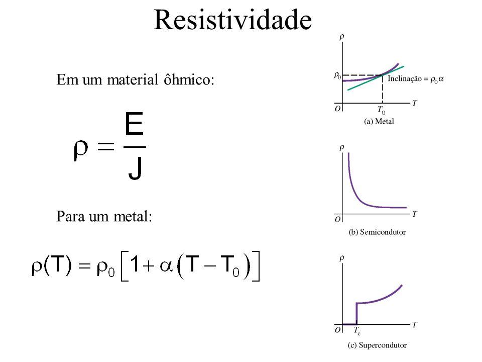 Resistividade Em um material ôhmico: Para um metal: