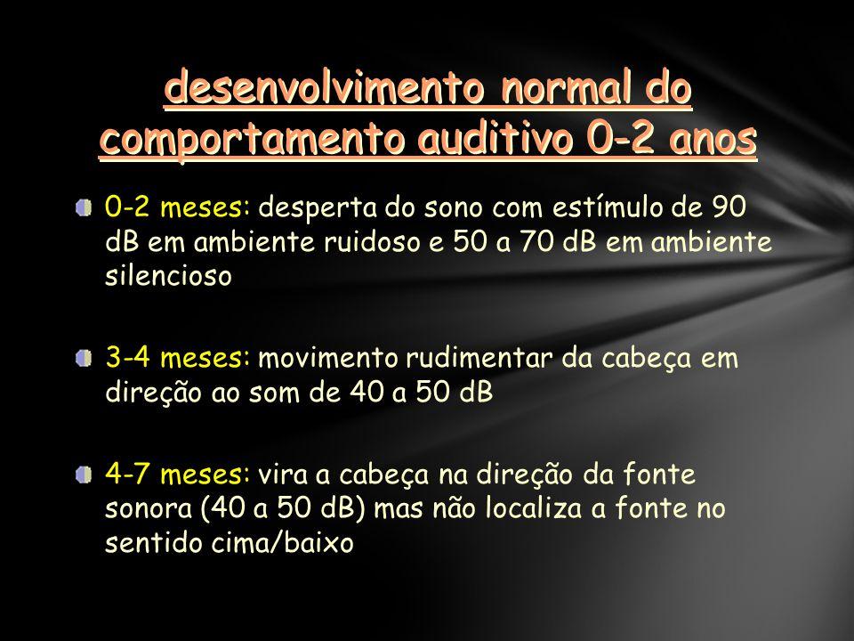 desenvolvimento normal do comportamento auditivo 0-2 anos 0-2 meses: desperta do sono com estímulo de 90 dB em ambiente ruidoso e 50 a 70 dB em ambiente silencioso 3-4 meses: movimento rudimentar da cabeça em direção ao som de 40 a 50 dB 4-7 meses: vira a cabeça na direção da fonte sonora (40 a 50 dB) mas não localiza a fonte no sentido cima/baixo