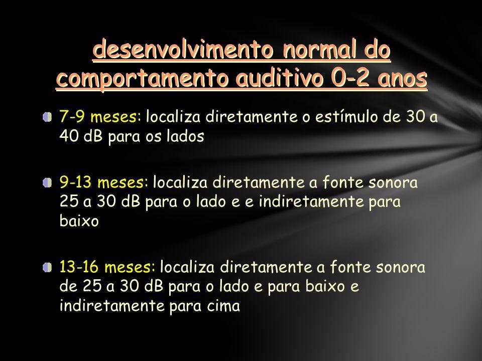 desenvolvimento normal do comportamento auditivo 0-2 anos 7-9 meses: localiza diretamente o estímulo de 30 a 40 dB para os lados 9-13 meses: localiza diretamente a fonte sonora 25 a 30 dB para o lado e e indiretamente para baixo 13-16 meses: localiza diretamente a fonte sonora de 25 a 30 dB para o lado e para baixo e indiretamente para cima