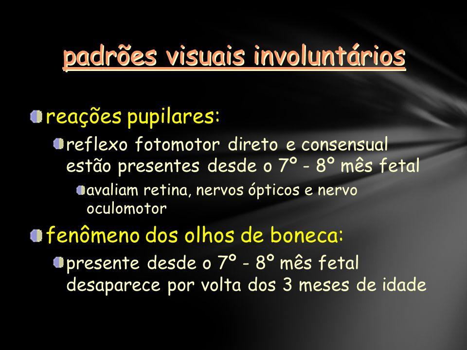 padrões visuais involuntários reações pupilares: reflexo fotomotor direto e consensual estão presentes desde o 7º - 8º mês fetal avaliam retina, nervos ópticos e nervo oculomotor fenômeno dos olhos de boneca: presente desde o 7º - 8º mês fetal desaparece por volta dos 3 meses de idade