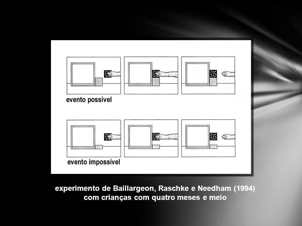 experimento de Baillargeon, Raschke e Needham (1994) com crianças com quatro meses e meio