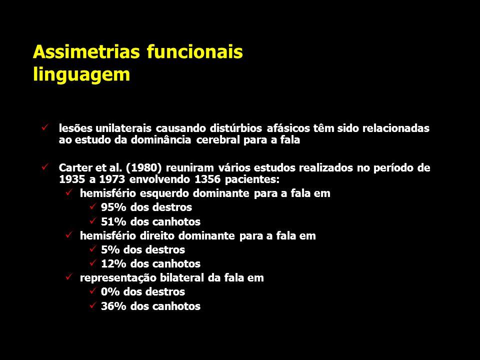Assimetrias funcionais linguagem Pratt & Warrington (1972) e Warrington & Pratt (1973), utilizando o ECT unilateral, encontraram os seguintes dados: h