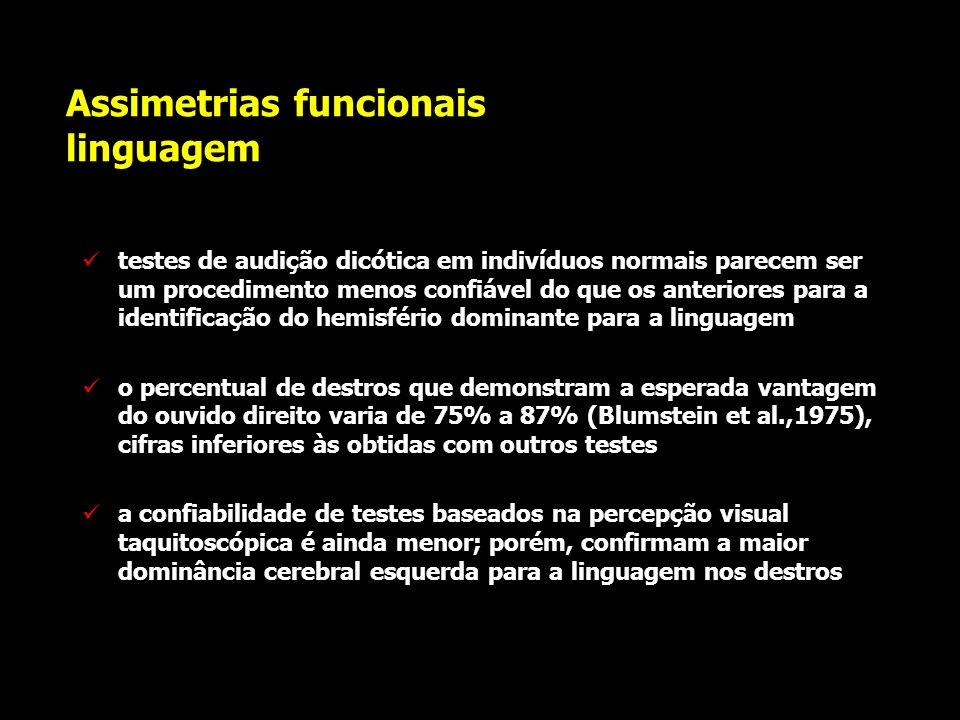 Assimetrias funcionais linguagem lesões unilaterais causando distúrbios afásicos têm sido relacionadas ao estudo da dominância cerebral para a fala Ca