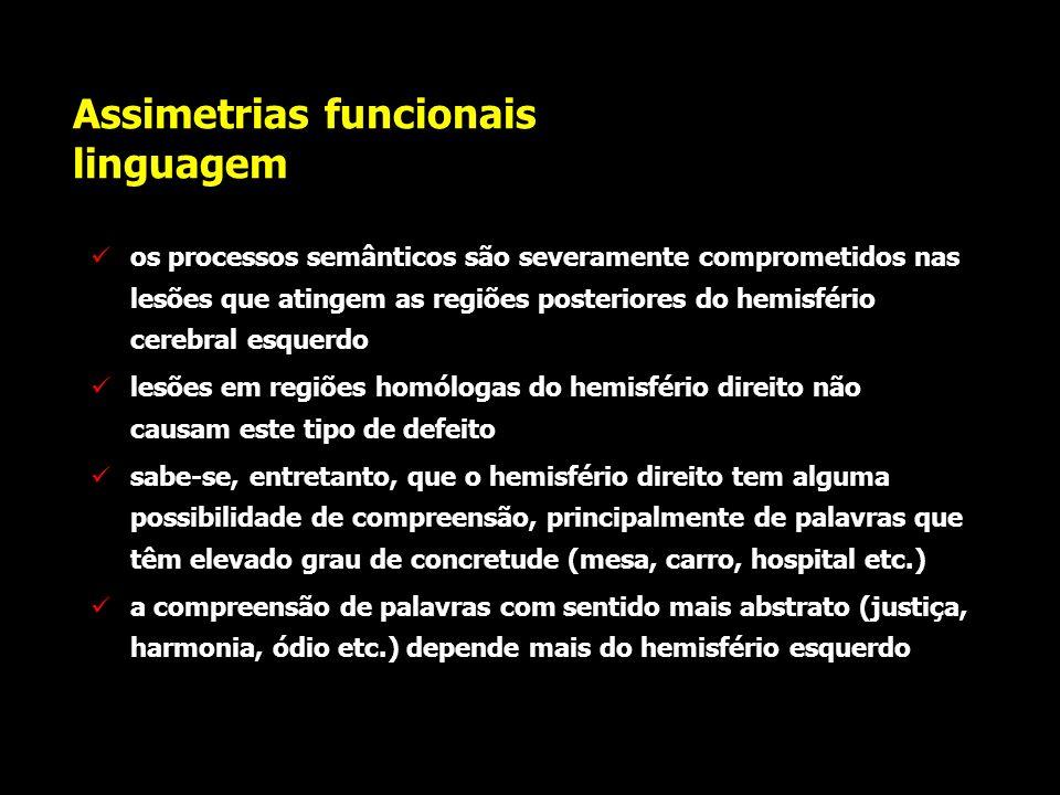 Assimetrias funcionais linguagem pacientes com lesões do hemisfério direito, apesar de compreenderem frases, podem ter muita dificuldade em contextual