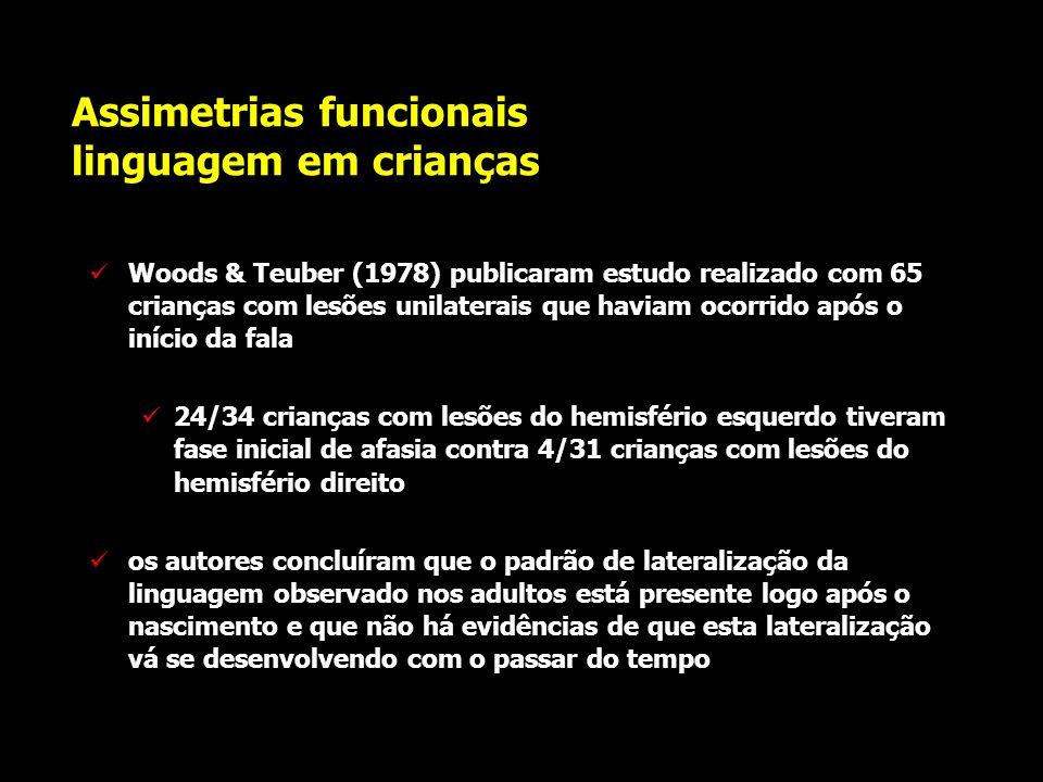 Assimetrias funcionais linguagem em crianças Basser (1962) estudou a influência de lesões cerebrais unilaterais na fala de 72 crianças: metade destas