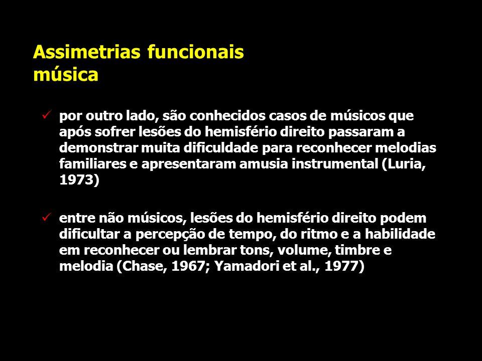 Assimetrias funcionais música existem relatos que dão conta de que compositores mantiveram as habilidades musicais após sofrer lesões no hemisfério es