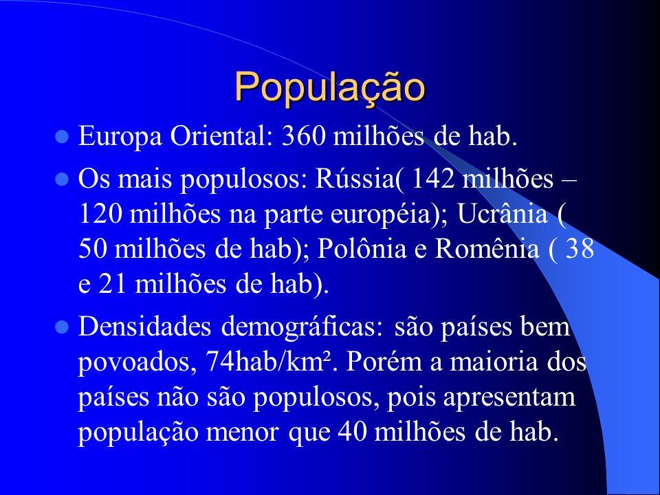 População Europa Oriental: 360 milhões de hab. Os mais populosos: Rússia( 142 milhões – 120 milhões na parte européia); Ucrânia ( 50 milhões de hab);