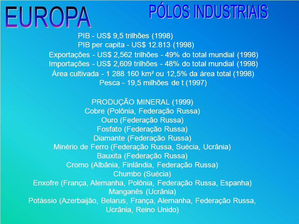 Exportações - US$ 2,562 trilhões - 49% do total mundial (1998) Importações - US$ 2,609 trilhões - 48% do total mundial (1998) PRODUÇÃO MINERAL (1999)