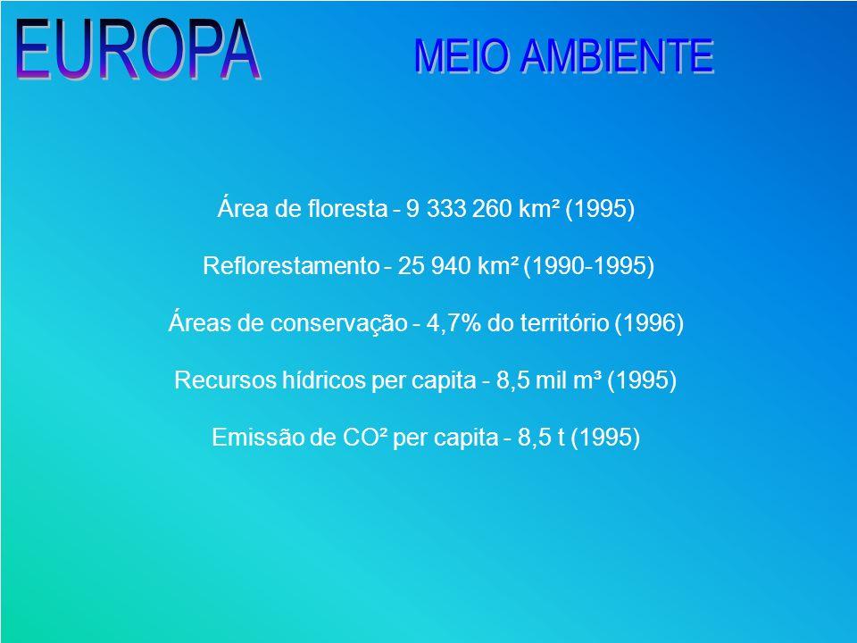 Área de floresta - 9 333 260 km² (1995) Reflorestamento - 25 940 km² (1990-1995) Áreas de conservação - 4,7% do território (1996) Recursos hídricos pe