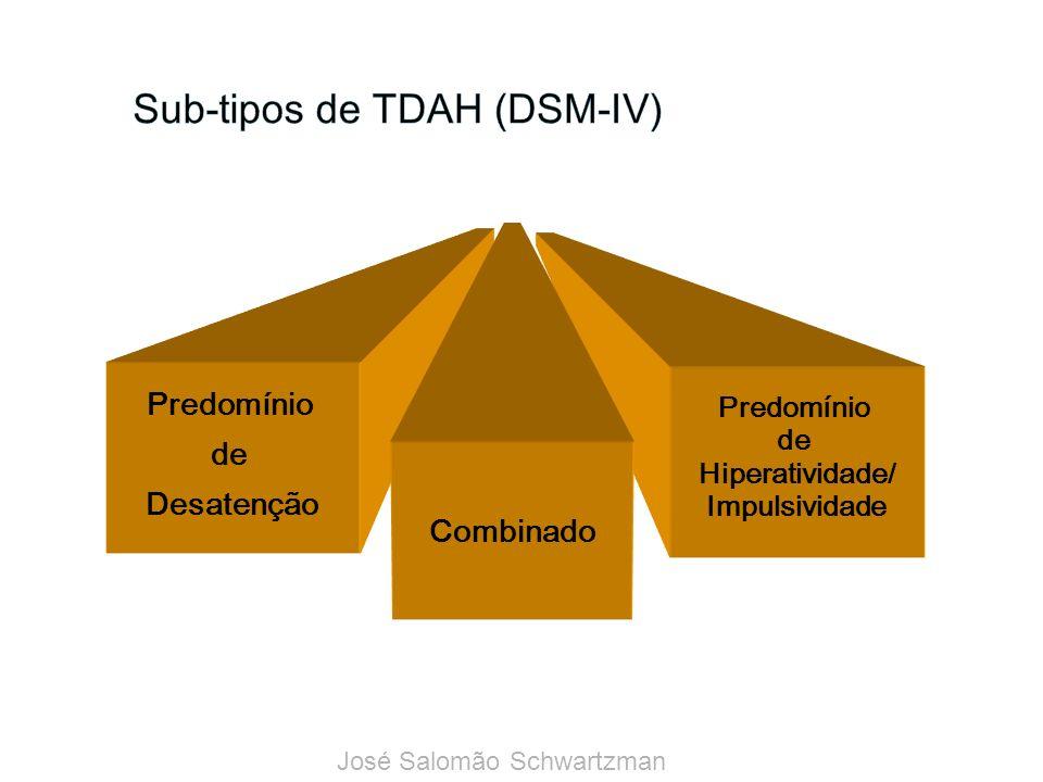 Predomínio de Desatenção Predomínio de Hiperatividade/ Impulsividade Combinado José Salomão Schwartzman