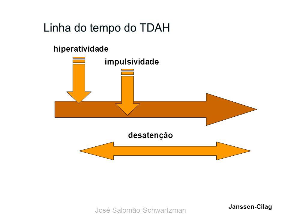 hiperatividade impulsividade desatenção Janssen-Cilag José Salomão Schwartzman