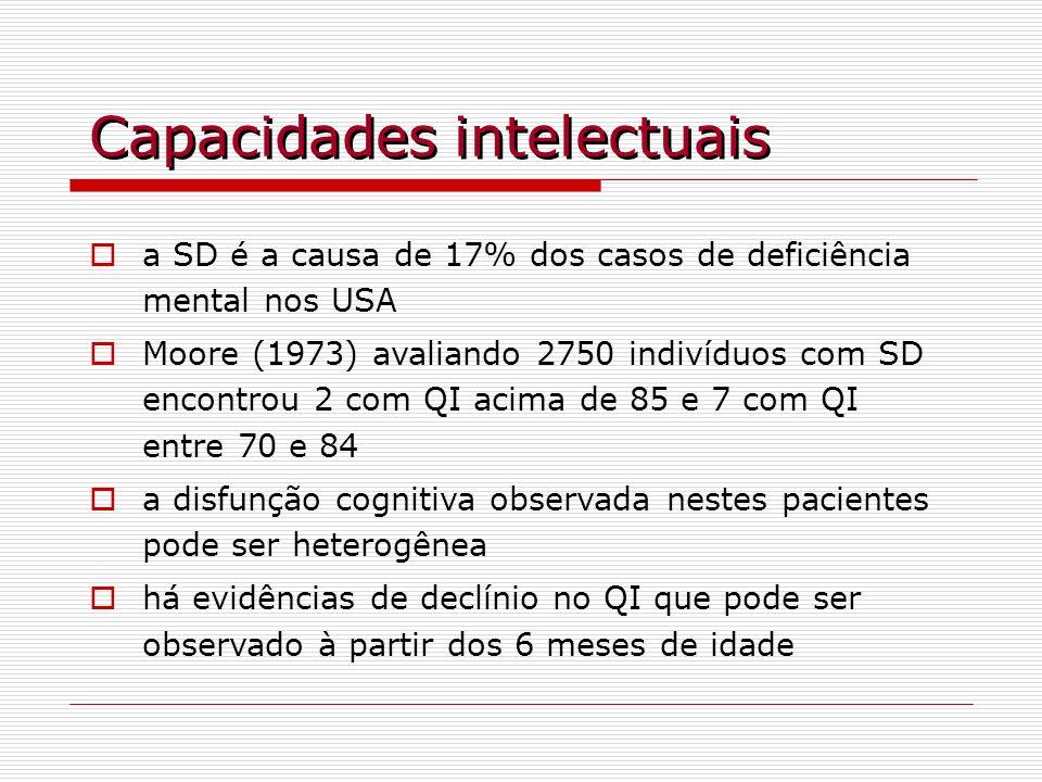 Capacidades intelectuais a SD é a causa de 17% dos casos de deficiência mental nos USA Moore (1973) avaliando 2750 indivíduos com SD encontrou 2 com Q