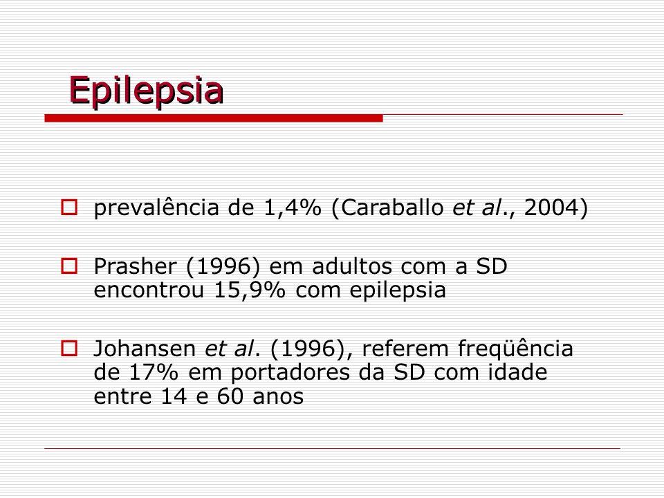 Epilepsia prevalência de 1,4% (Caraballo et al., 2004) Prasher (1996) em adultos com a SD encontrou 15,9% com epilepsia Johansen et al. (1996), refere