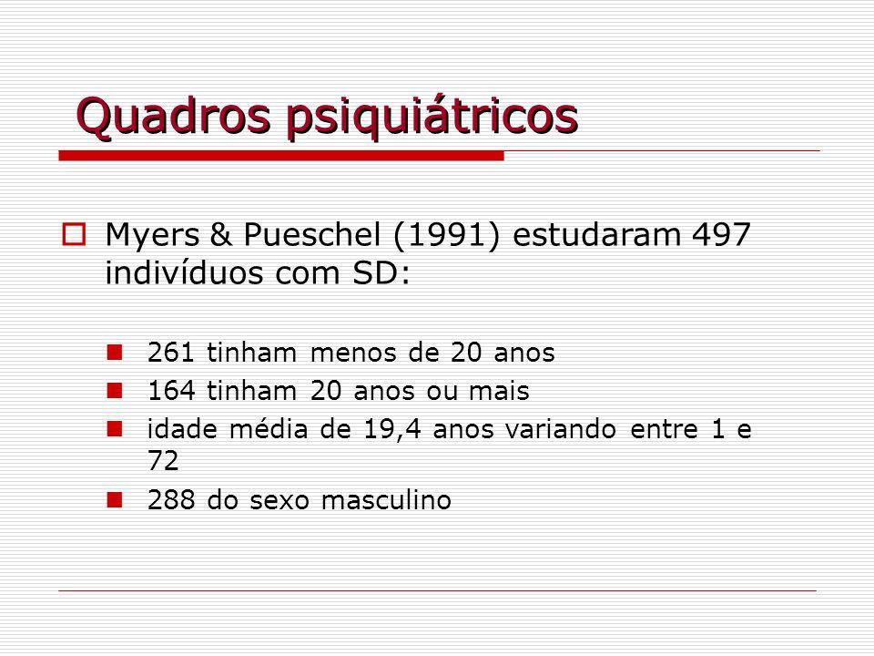 Quadros psiquiátricos Myers & Pueschel (1991) estudaram 497 indivíduos com SD: 261 tinham menos de 20 anos 164 tinham 20 anos ou mais idade média de 1