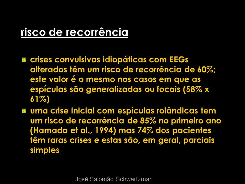 risco de recorrência crises convulsivas idiopáticas com EEGs alterados têm um risco de recorrência de 60%; este valor é o mesmo nos casos em que as es