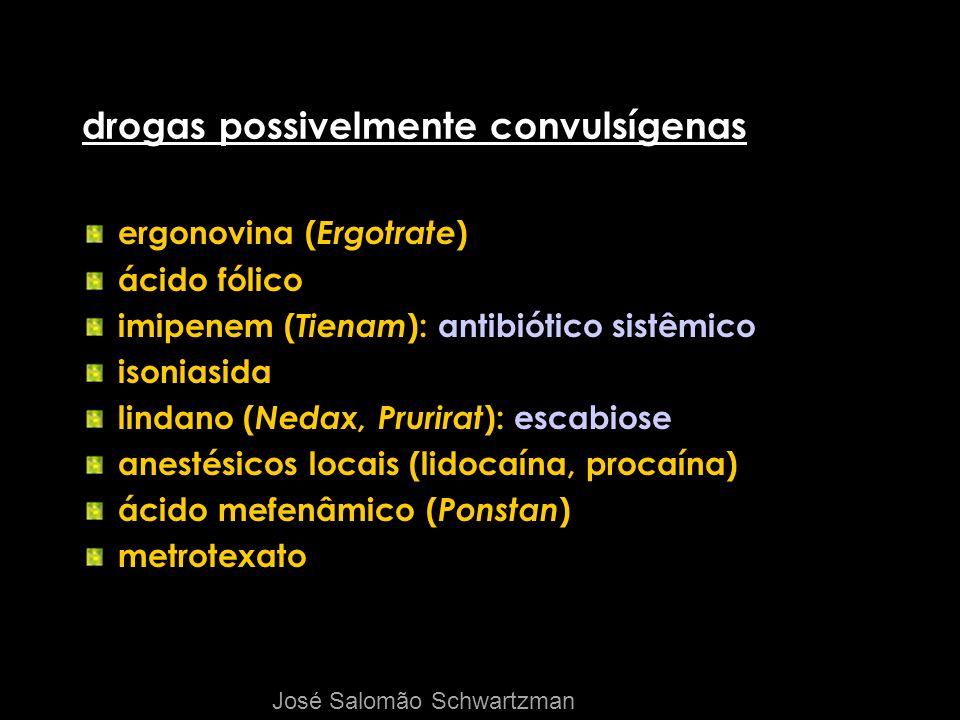 drogas possivelmente convulsígenas ergonovina ( Ergotrate ) ácido fólico imipenem ( Tienam ): antibiótico sistêmico isoniasida lindano ( Nedax, Prurir