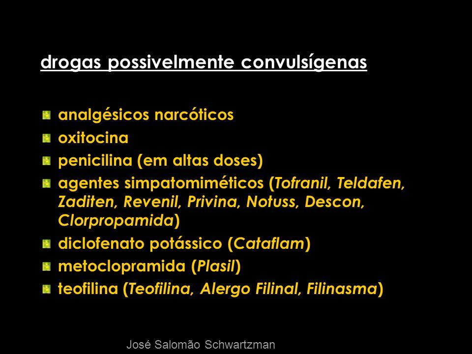 drogas possivelmente convulsígenas analgésicos narcóticos oxitocina penicilina (em altas doses) agentes simpatomiméticos ( Tofranil, Teldafen, Zaditen