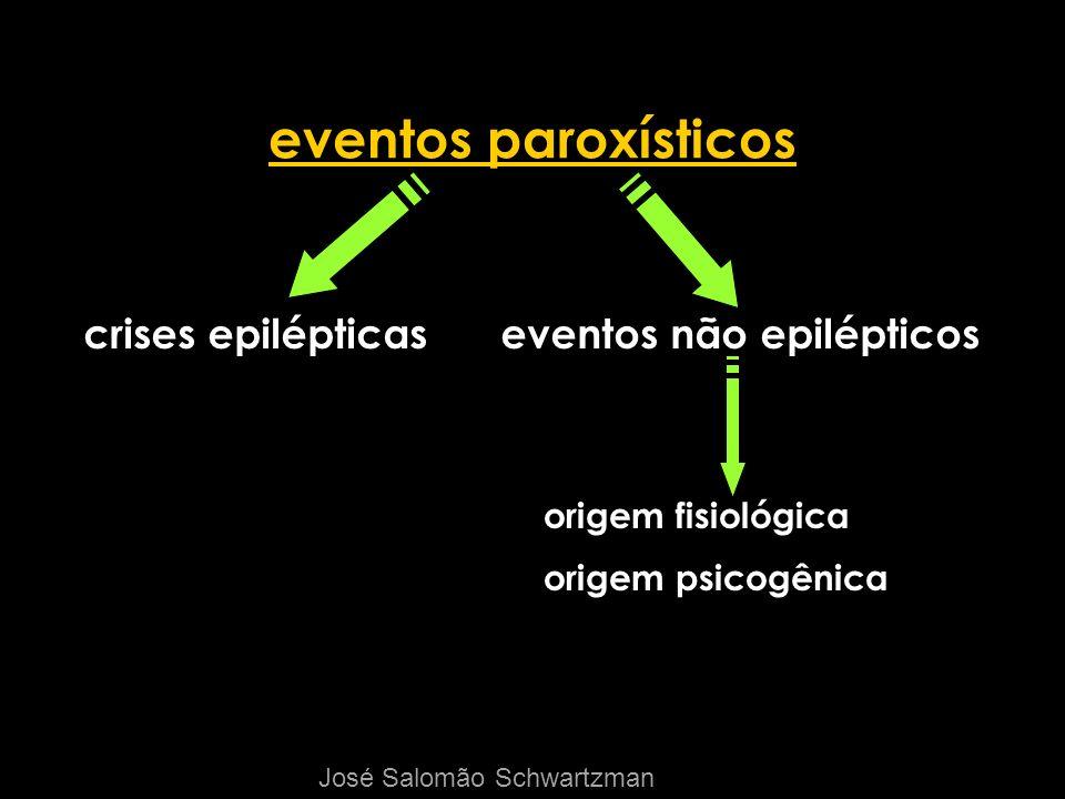 eventos paroxísticos crises epilépticaseventos não epilépticos origem fisiológica origem psicogênica José Salomão Schwartzman
