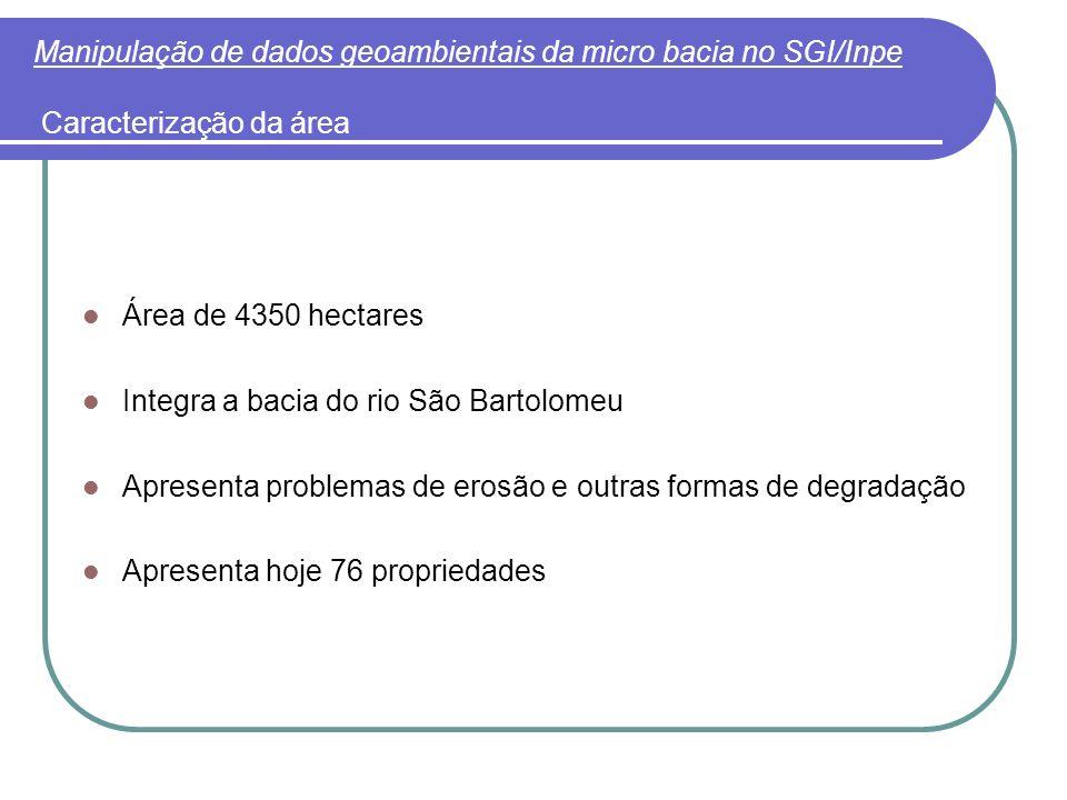 Manipulação de dados geoambientais da micro bacia no SGI/Inpe Caracterização da área Área de 4350 hectares Integra a bacia do rio São Bartolomeu Apres