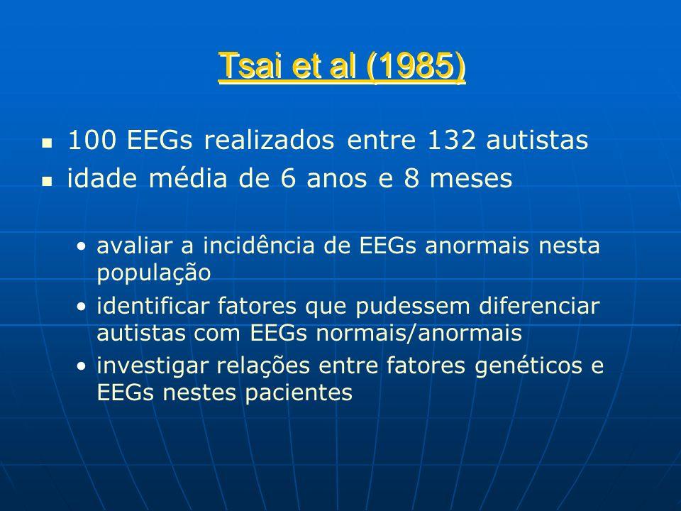 Tsai et al (1985) 100 EEGs realizados entre 132 autistas idade média de 6 anos e 8 meses avaliar a incidência de EEGs anormais nesta população identif