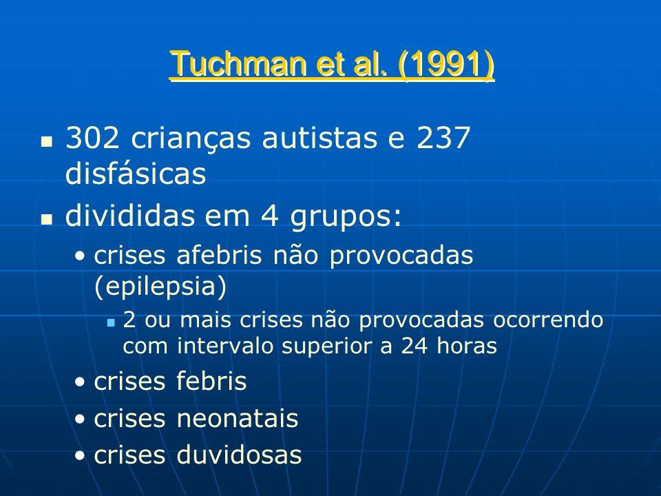 Tuchman et al. (1991) 302 crianças autistas e 237 disfásicas divididas em 4 grupos: crises afebris não provocadas (epilepsia) 2 ou mais crises não pro