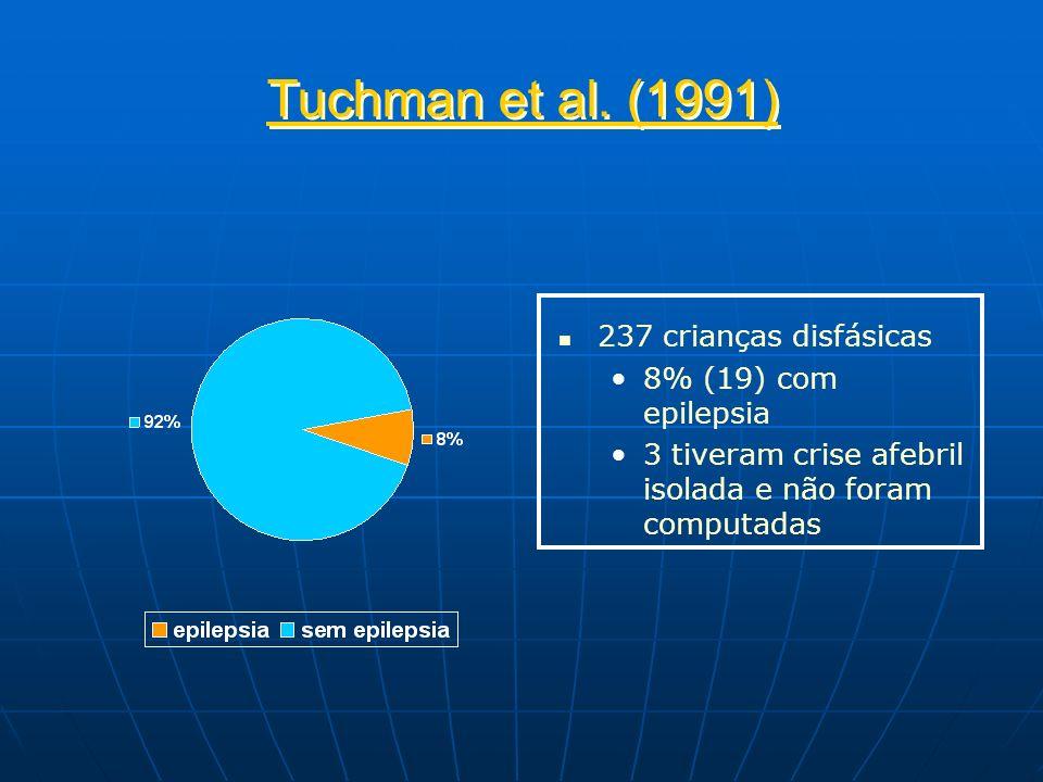 Tuchman et al. (1991) 237 crianças disfásicas 8% (19) com epilepsia 3 tiveram crise afebril isolada e não foram computadas