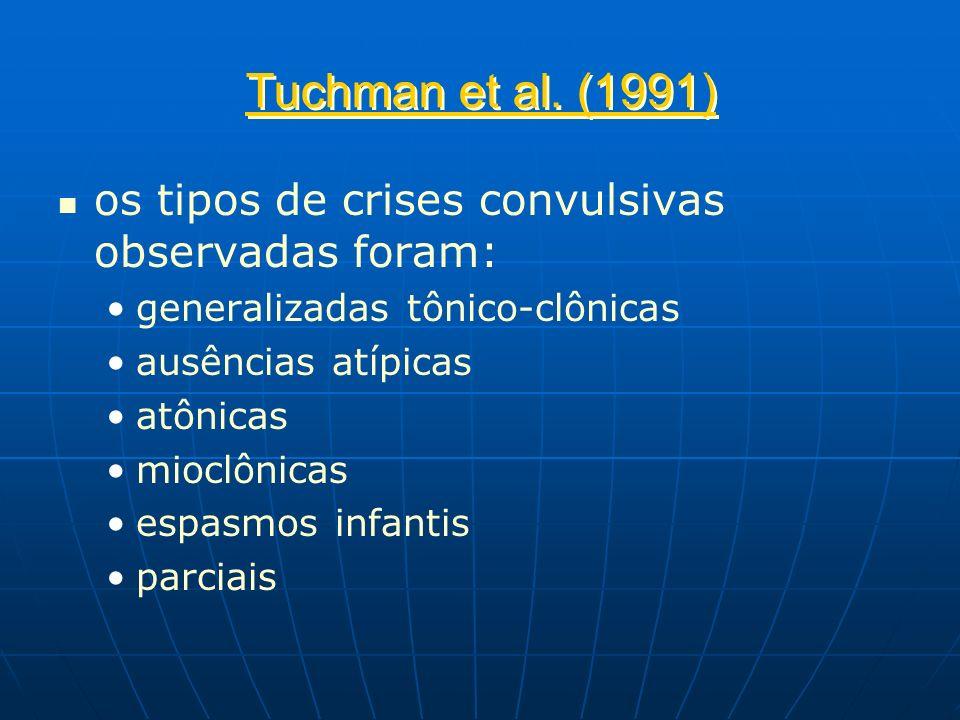 Tuchman et al. (1991) os tipos de crises convulsivas observadas foram: generalizadas tônico-clônicas ausências atípicas atônicas mioclônicas espasmos