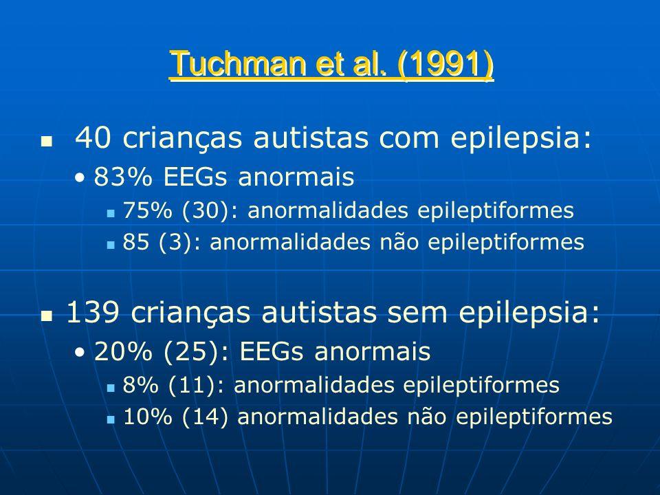 Tuchman et al. (1991) 40 crianças autistas com epilepsia: 83% EEGs anormais 75% (30): anormalidades epileptiformes 85 (3): anormalidades não epileptif