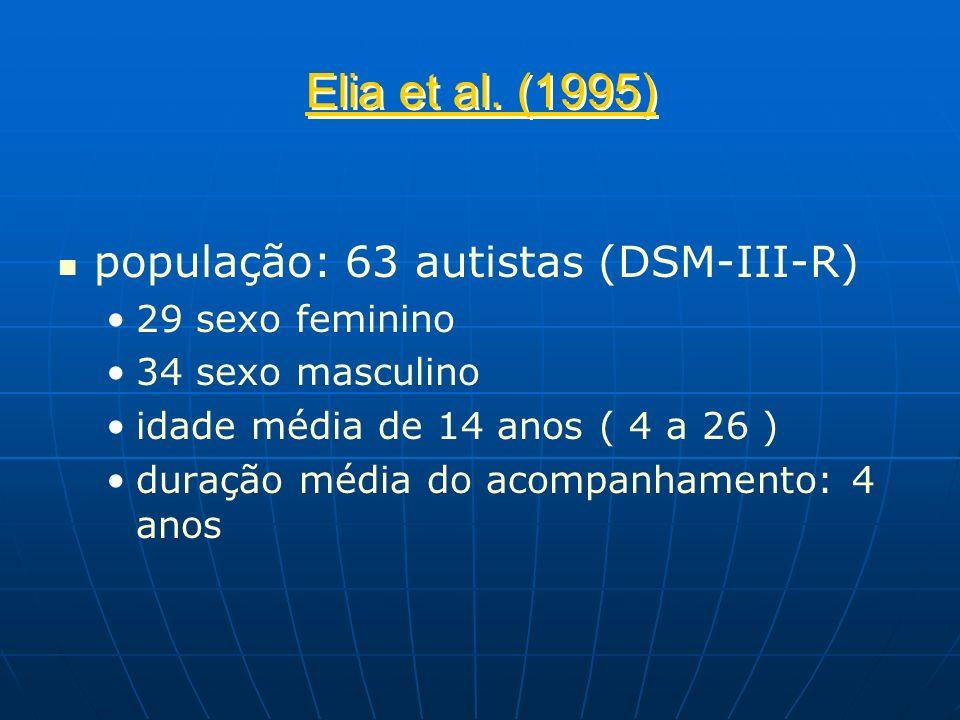 Elia et al. (1995) população: 63 autistas (DSM-III-R) 29 sexo feminino 34 sexo masculino idade média de 14 anos ( 4 a 26 ) duração média do acompanham
