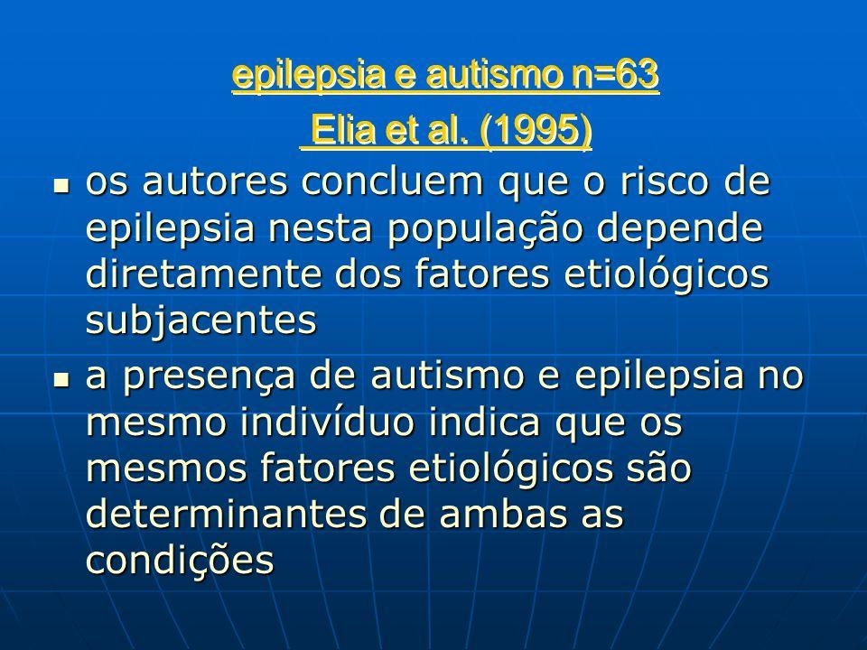 epilepsia e autismo n=63 Elia et al. (1995) os autores concluem que o risco de epilepsia nesta população depende diretamente dos fatores etiológicos s