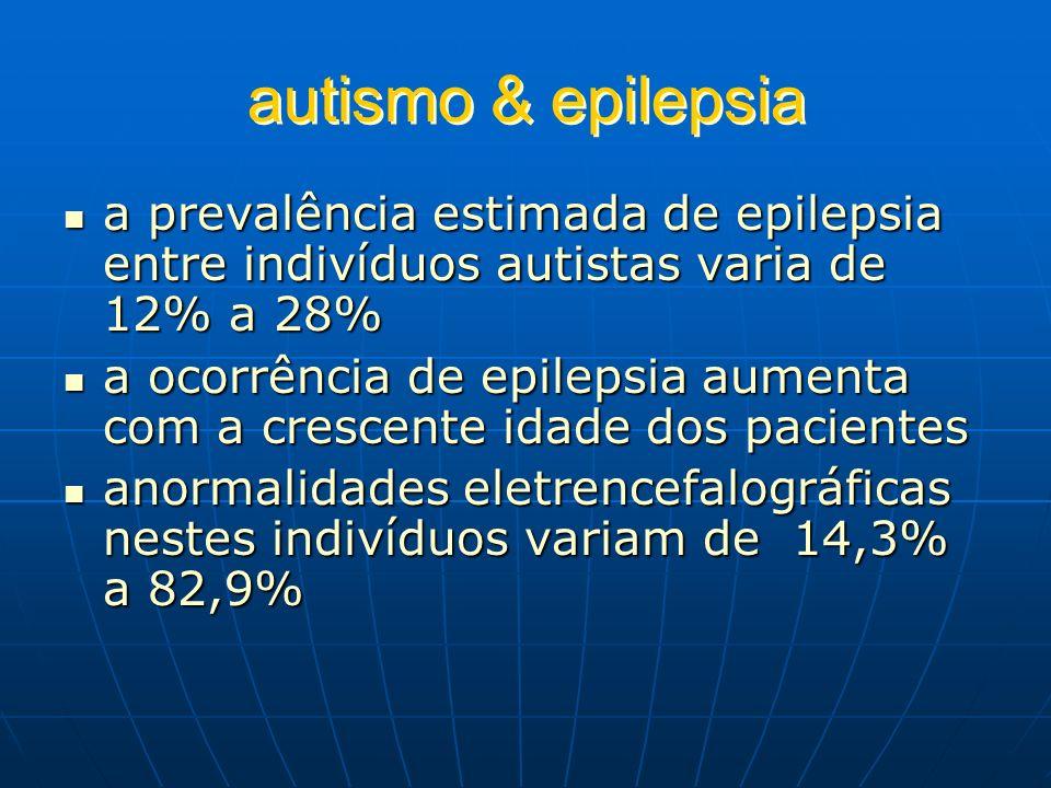 autismo & epilepsia crises convulsivas podem ocorrer em 42% das crianças que apresentam uma das desordens do espectro autista crises convulsivas podem ocorrer em 42% das crianças que apresentam uma das desordens do espectro autista há uma distribuição bimodal quanto à idade de início da epilepsia com um pico ocorrendo entre os 2 e os 5 anos de idade e o segundo na adolescência há uma distribuição bimodal quanto à idade de início da epilepsia com um pico ocorrendo entre os 2 e os 5 anos de idade e o segundo na adolescência