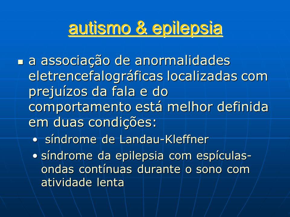 síndrome de Landau-Kleffner afasia adquirida que se manifesta entre os 3 e os 8 anos de idade afasia adquirida que se manifesta entre os 3 e os 8 anos de idade a forma mais freqüente de afasia é a de uma afasia verbal auditiva a forma mais freqüente de afasia é a de uma afasia verbal auditiva melhora espontânea ocorre em cerca de 2/3 dos casos porem com seqüelas permanentes melhora espontânea ocorre em cerca de 2/3 dos casos porem com seqüelas permanentes