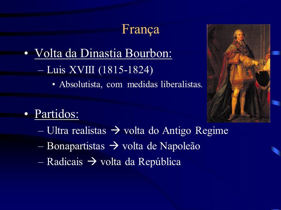 França Volta da Dinastia Bourbon: –Luis XVIII (1815-1824) Absolutista, com medidas liberalistas. Partidos: –Ultra realistas volta do Antigo Regime –Bo
