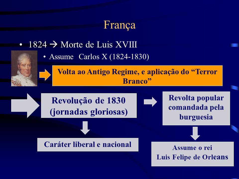 França 1824 Morte de Luis XVIII Assume Carlos X (1824-1830) Volta ao Antigo Regime, e aplicação do Terror Branco Revolução de 1830 (jornadas gloriosas
