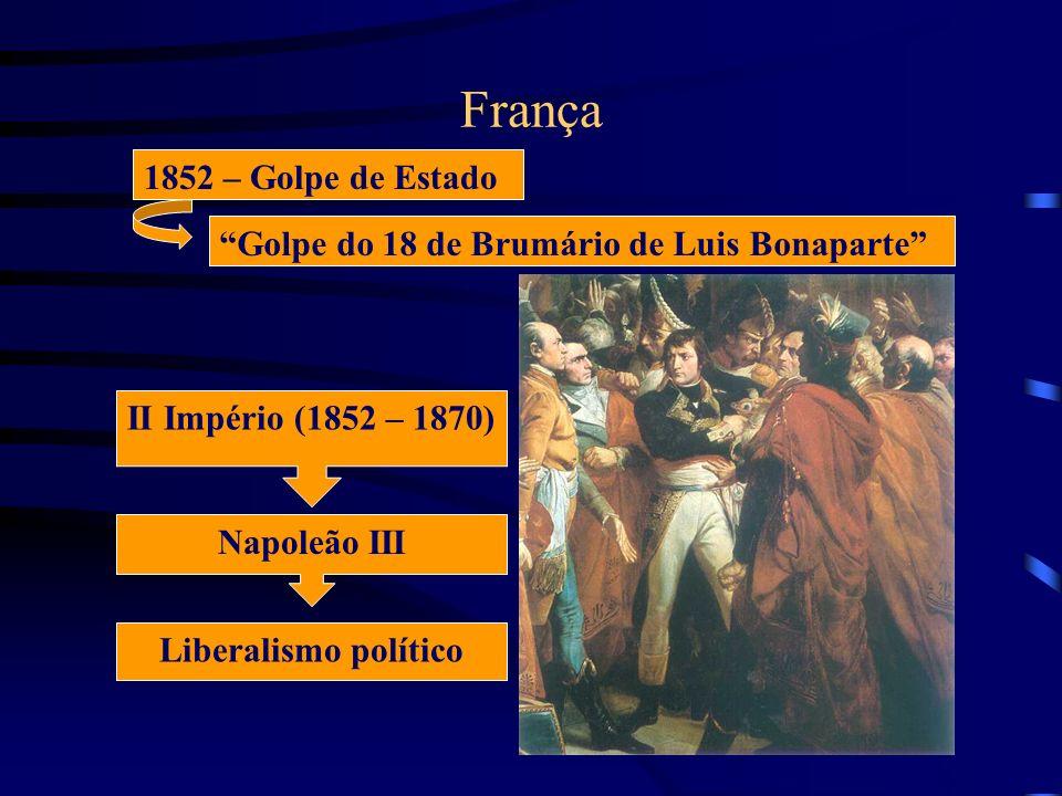 França II Império 1852 – 1870 –Modernização francesa Desenvolvimento industrial –Participação em guerras Guerra da Criméia França Inglaterra Rússia Vitória