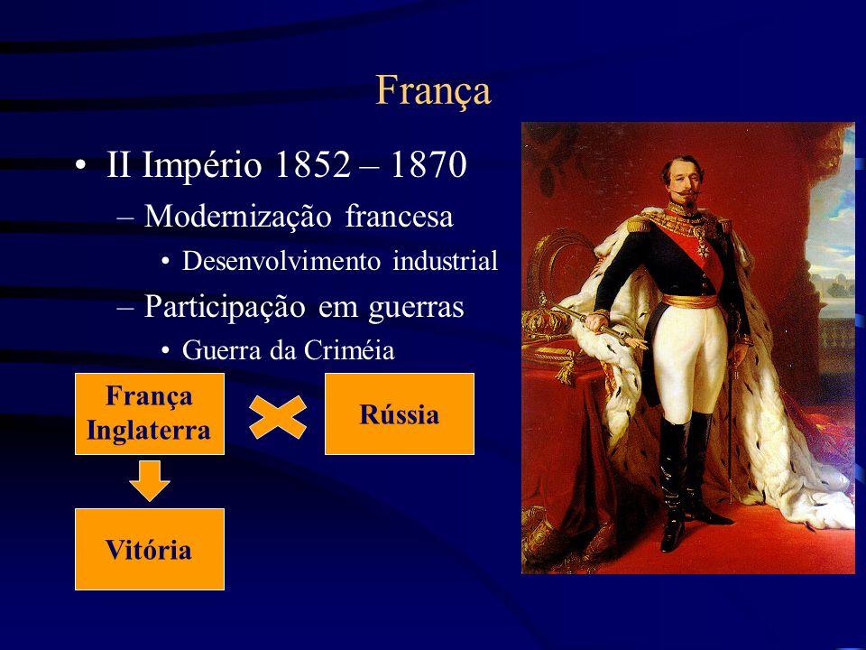 França II Império 1852 – 1870 –Modernização francesa Desenvolvimento industrial –Participação em guerras Guerra da Criméia França Inglaterra Rússia Vi