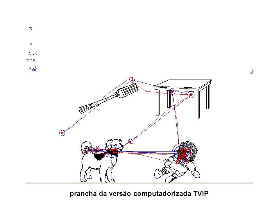 prancha da versão computadorizada TVIP