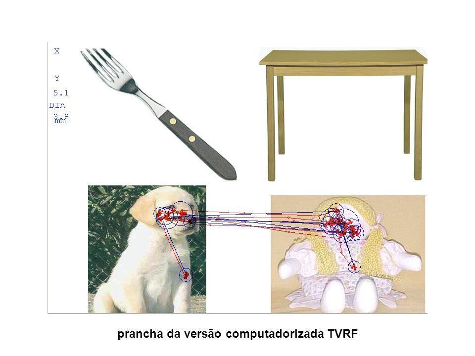 prancha da versão computadorizada TVRF