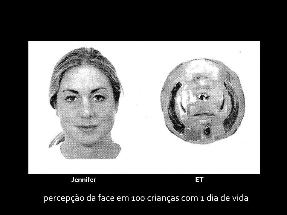 JenniferET percepção da face em 100 crianças com 1 dia de vida