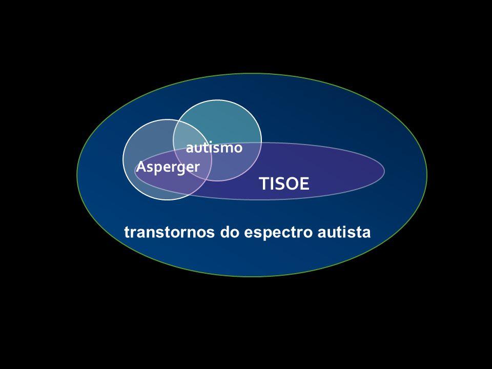 transtornos do espectro autista autismo Asperger TISOE