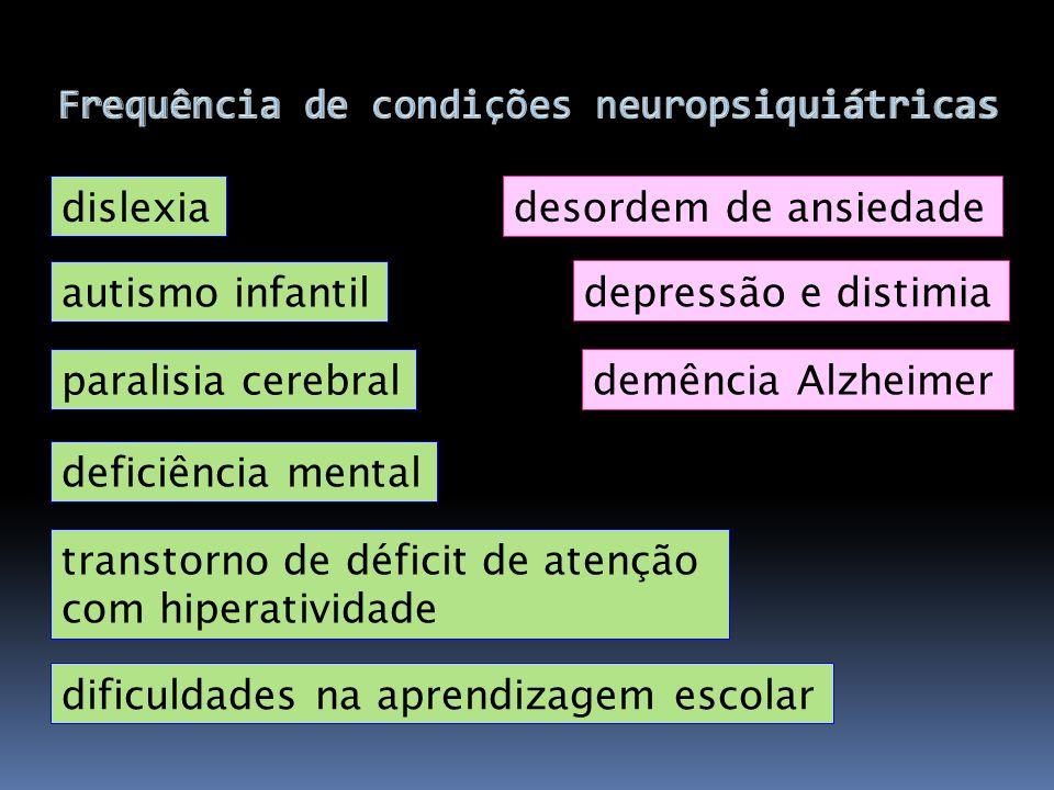 deficiência mental autismo infantil paralisia cerebral transtorno de déficit de atenção com hiperatividade dislexia dificuldades na aprendizagem escol