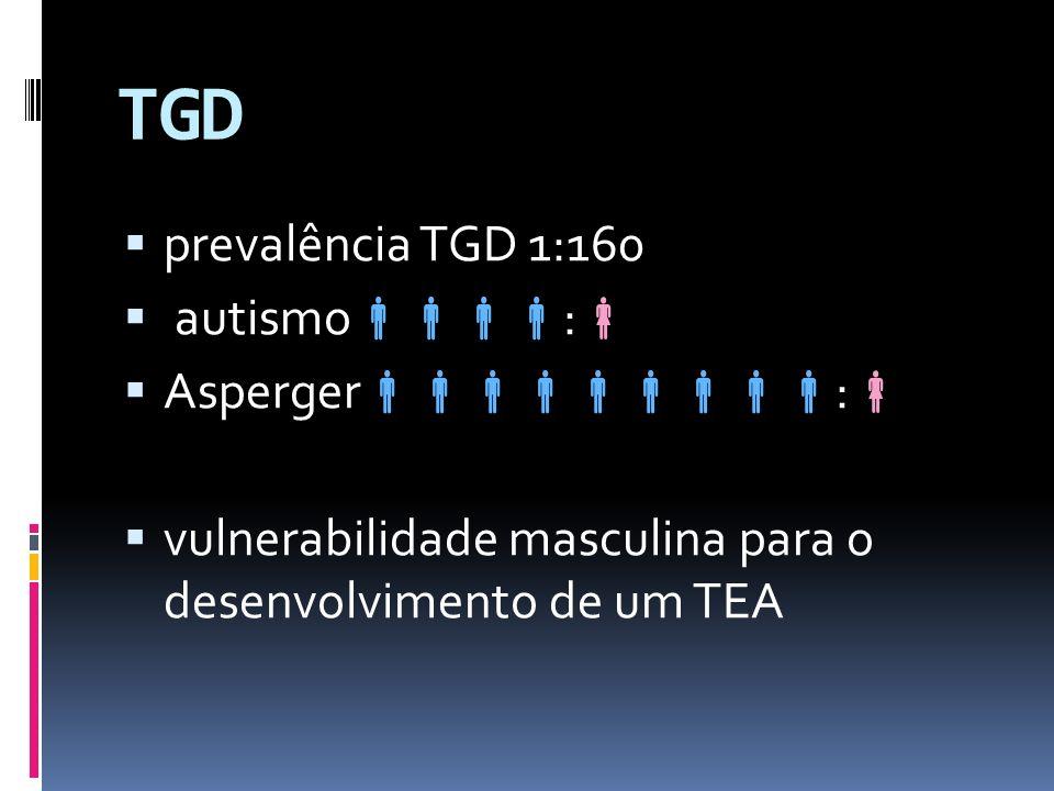 TGD prevalência TGD 1:160 autismo : Asperger : vulnerabilidade masculina para o desenvolvimento de um TEA