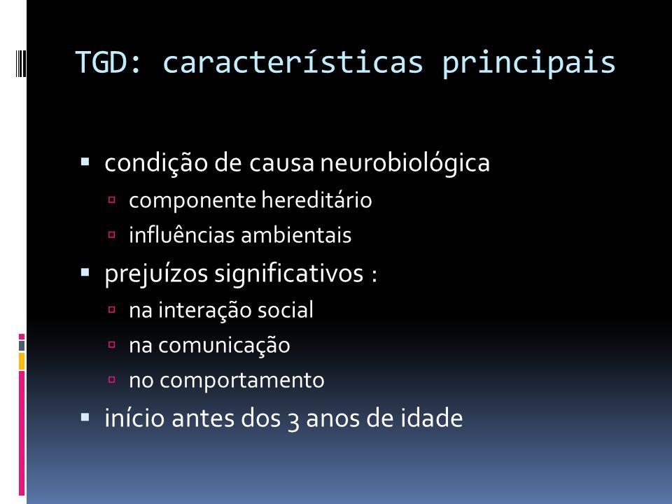 Transtornos Globais do Desenvolvimento teorias psicodinâmicas ʘ síndrome disexecutiva ʘ teoria da mente (mindblindness) ʘ déficit na coerência central ʘ déficit no sistema neurônios espelho