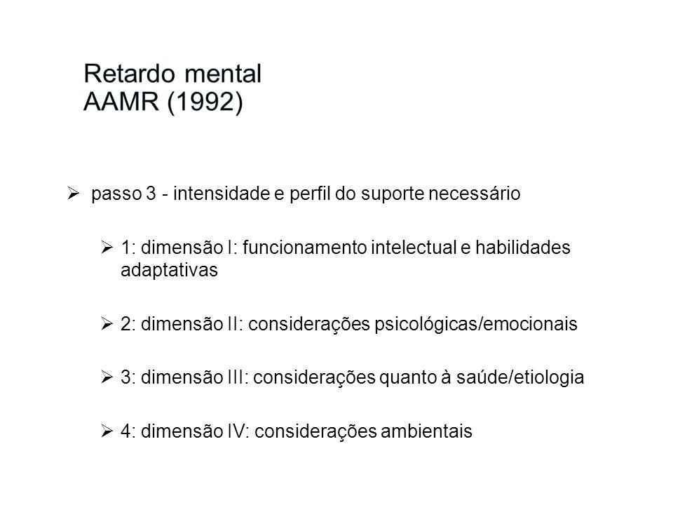 passo 3 - intensidade e perfil do suporte necessário 1: dimensão I: funcionamento intelectual e habilidades adaptativas 2: dimensão II: considerações