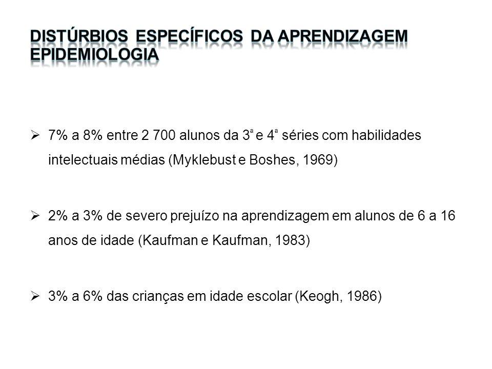7% a 8% entre 2 700 alunos da 3 ª e 4 ª séries com habilidades intelectuais médias (Myklebust e Boshes, 1969) 2% a 3% de severo prejuízo na aprendizag