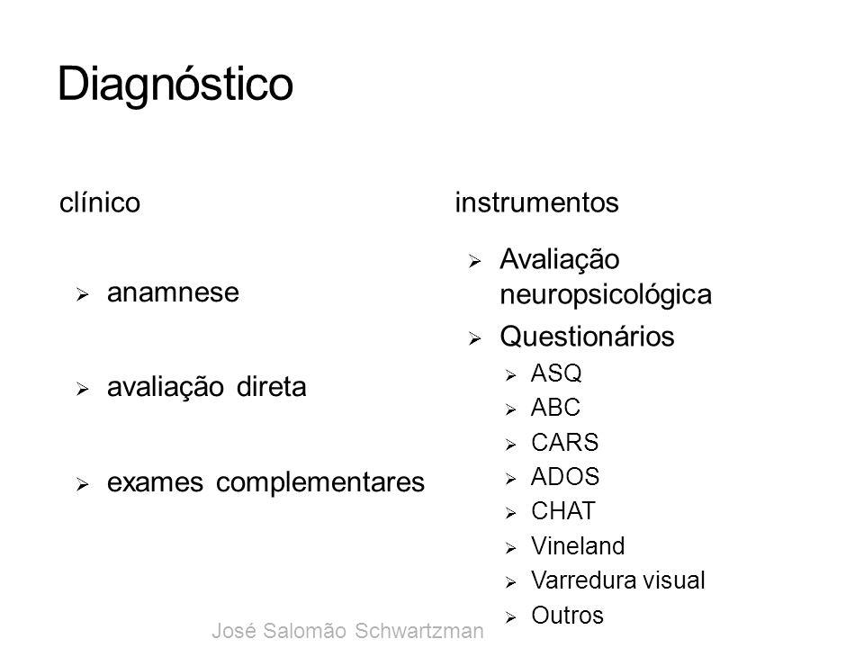 Diagnóstico anamnese avaliação direta exames complementares Avaliação neuropsicológica Questionários ASQ ABC CARS ADOS CHAT Vineland Varredura visual